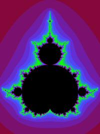 Illustration of the Mandelbrot Set